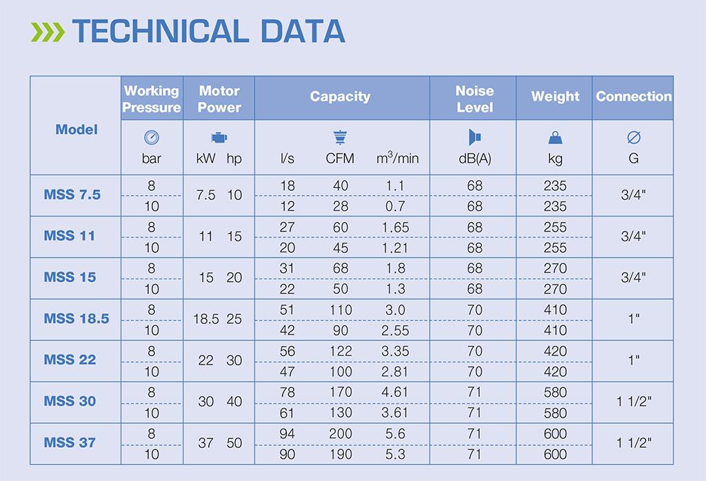 Airo Tech Compressors